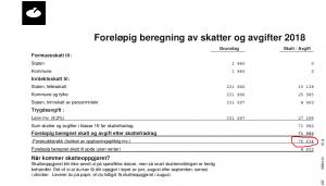norvegijos mokesciai 2018