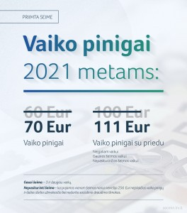 2020 10 14 SADM vaiko pinigai_Seimas nusprende-01